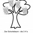Schorlebaum - die 3 H`s